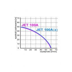 Pompa JET 100A(a)